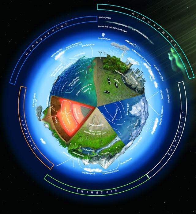 1 Climatestate